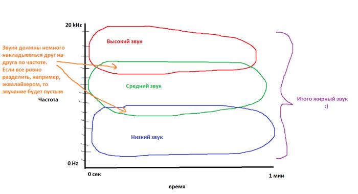Что такое лееринг, как и где применяется