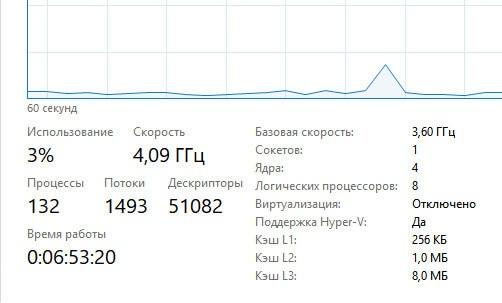 FL Studio увеличивает тактовую частоту процессора